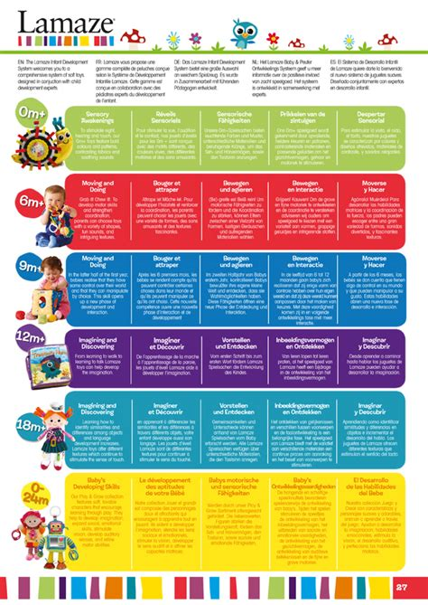 lamaze infant development size chart