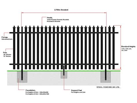 standard fence height 28 best standard fence size 17 6 6 2 fence and wall height newcourt standard palisade