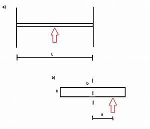 Torsionsmoment Berechnen : verdrehwinkel bei torsion berechnen wissenstransfer anlagen und maschinenbau berechnung von ~ Themetempest.com Abrechnung