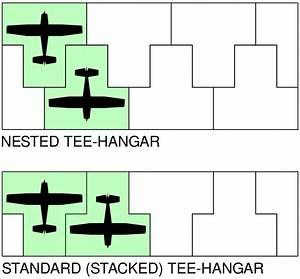 Tee Hangar
