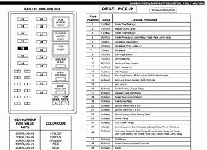 Fuse Panel Diagram For A 2000 Ford F350 Super Duty Diesel