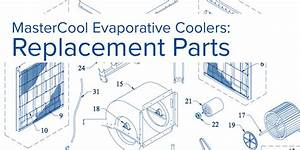 Evaporative Coolers  Replacement Parts