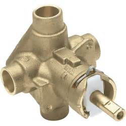 moen kitchen faucets reviews moen 2520 positemp no finish valves in efaucets