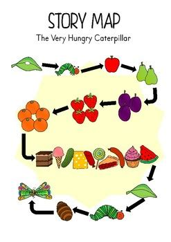hungry caterpillar literacy pack  pyles