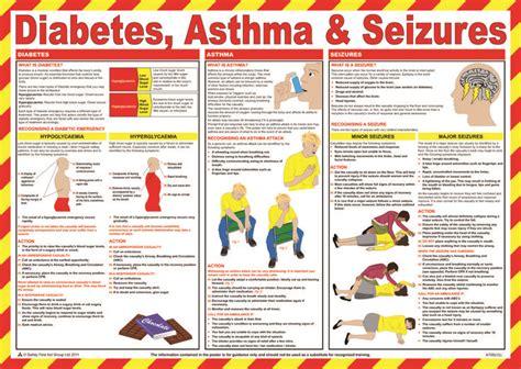seizure  aid steps  aid treatment posters