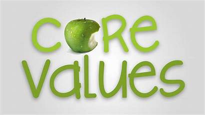 Core Values Value Clipart Company Study Sunday