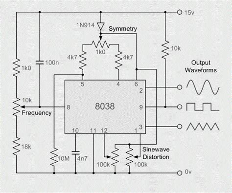 Desired Output Waveform Frequency Signal Generator