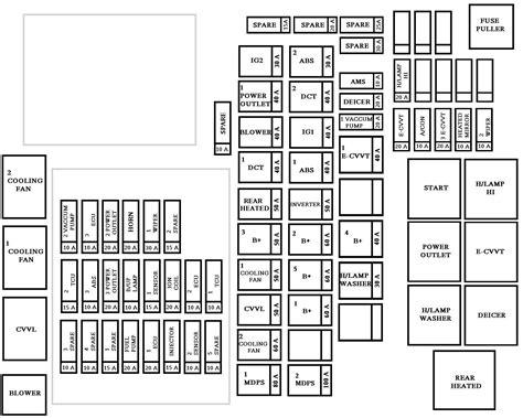 05 Kium Wiring Diagram by 2013 Kium Optima Fuse Diagram Wiring Diagram Database