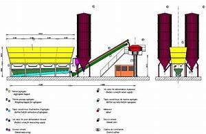 Centrale A Beton : installation chantier centrale a beton m thodes btp ~ Melissatoandfro.com Idées de Décoration