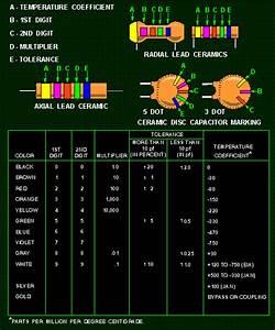 Ceramic Capacitor Color Code   U2026