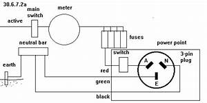 Wall Socket Wiring Diagram Australia
