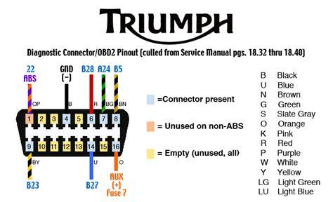 Forum Posts Technical Talk Dash Wiring