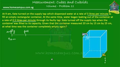 elementary math grade  volume  cubes  cuboids