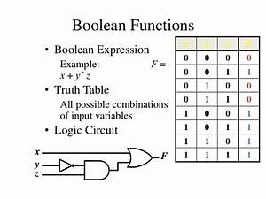 Multiplexer Logic Diagram And Truth Table