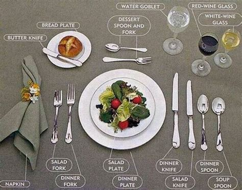 correct way to set a table proper way to set a table table settings floral