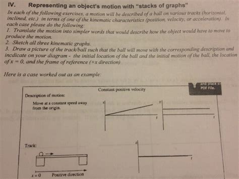 solved he diagram below represents a strobe photograph of chegg