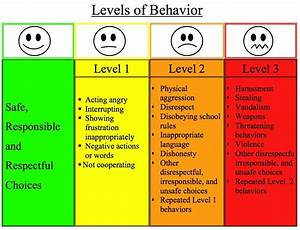 Consequence Chart For Classroom Great Ideas For Managing Classroom Behavior Miss