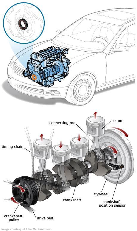 Crankshaft Sensor Wire Diagram For 2001 Honda Civic Dx by Crankshaft Seal