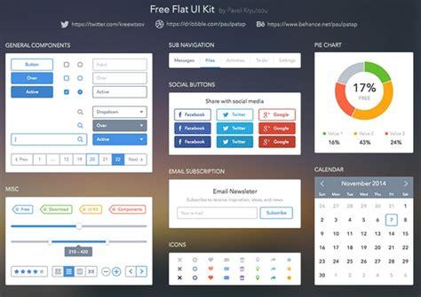 ui kits  sketch app  website designers designmodo