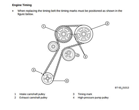Ford Ranger Timing Diagram by Engine Timing Marks Diagram Wiring Diagram