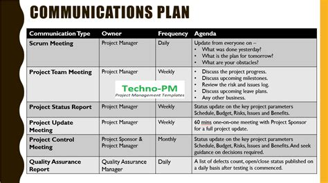 Communication Plan Template Project Kickoff Meeting Template Free Project