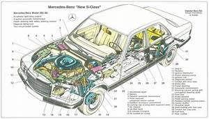Mercedes W126 Electrical Wiring Diagram