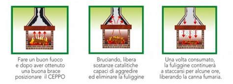 Tronchetti Pulisci Camino by Tronchetto Puliscicamino