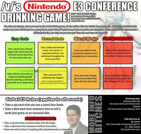 Meme Drinking Game - nintendo e3 drinking game tv drinking games know your meme