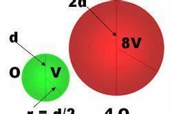 Radius Einer Kugel Berechnen Wenn Volumen Gegeben Ist : den durchmesser einer kugel verdoppeln ~ Themetempest.com Abrechnung