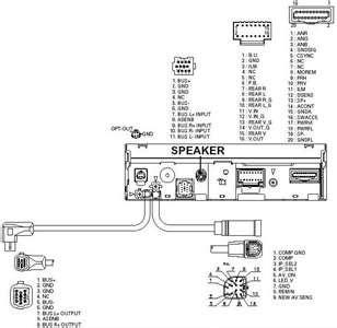 Pioneer Car Radio Wiring Diagram by Wiring Diagram Pioneer Car Stereo Wiring Diagram