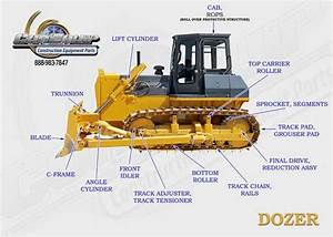 Pin On Construction Equipment Part Diagrams
