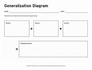 Generalization Diagram