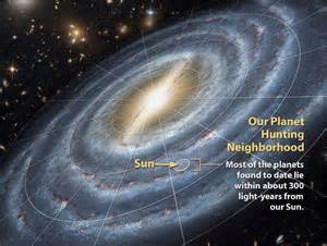 The Law of Trichotomy for Exocivilizations   Grand ...