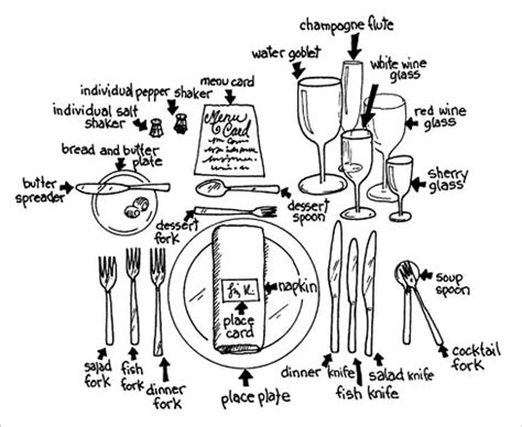 the fine dining guide basic restaurant etiquette one practice phase 3 annecane