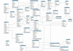 25 Entity Relationship Diagram Samples