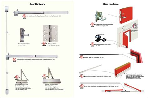 fire doors accessories adroittech bangladesh