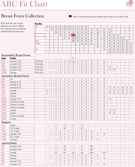 abc breast forms size chart abc charts