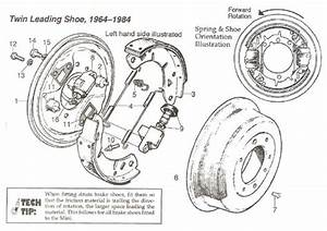 Brakes  Twin Leading Shoe
