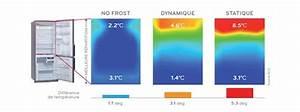 Froid Brassé Ou Ventilé : techno frigo comment a marche ~ Melissatoandfro.com Idées de Décoration