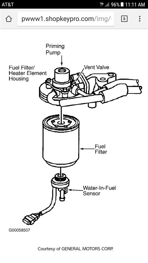 Have Chevy Duramax Need Diagram Fuel Lines