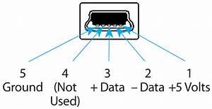 Usb Mini B Wiring Diagram Pinout