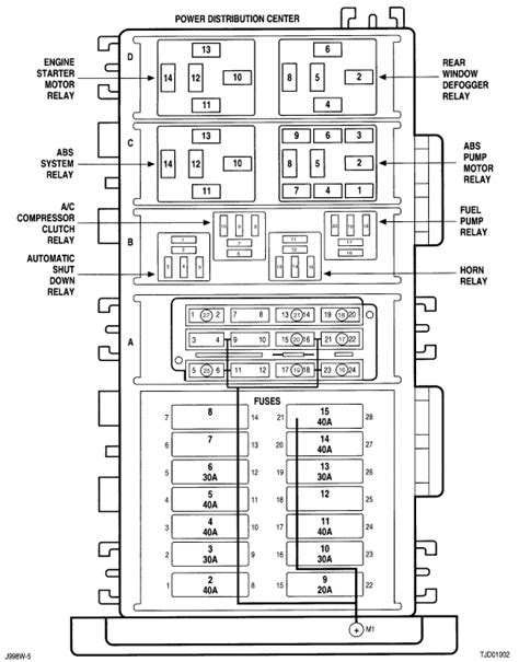 1998 Jeep Wrangler 4 0 Injector Wiring Diagram by 1999 Jeep Wrangler Cyl Clutch Rod Or The Ignition Switch