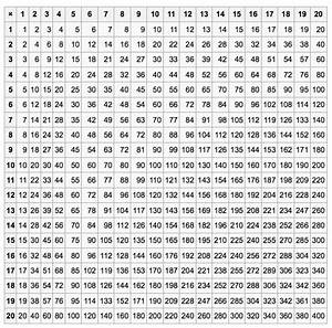 Fifty Number Chart Excel Math Nine Times Five Is Forty Five Forty Five