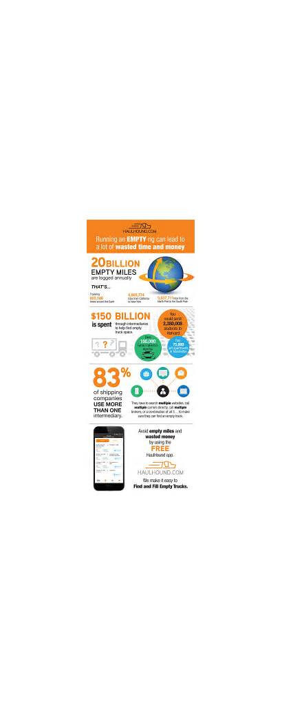 Trucking Infographic Initiative Infographics