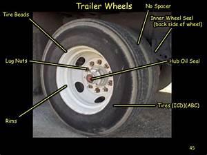 Tire Inspection Diagram