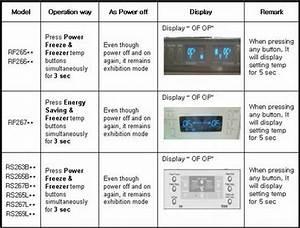 Keyword  Samsung Refrigerator Control Panel Symbols