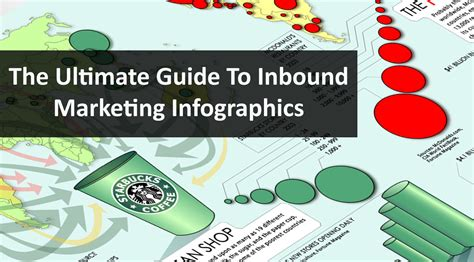 The Ultimate Guide To Inbound Marketing Infographics Flowchart Payroll System Best Software Mac Free Airline Reservation Engineering Uta Of Identification Unit Transport What Is