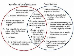 Articles Of Confederation Vs  Th   Simplebooklet Com