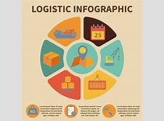 Logistics infographic Vector Free Download