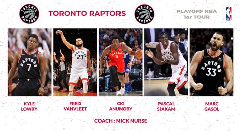 Preview Playoffs : Toronto Raptors vs Brooklyn Nets ...